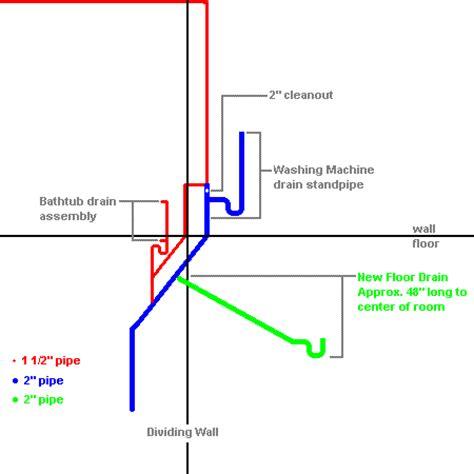 basement floor drain diagram floor drain venting carpet review