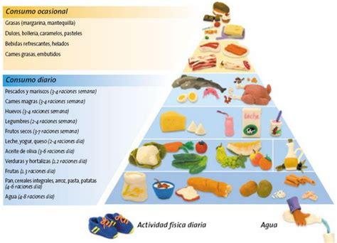 cadenas alimentarias para niños cadena alimentaria de alimentos imagui