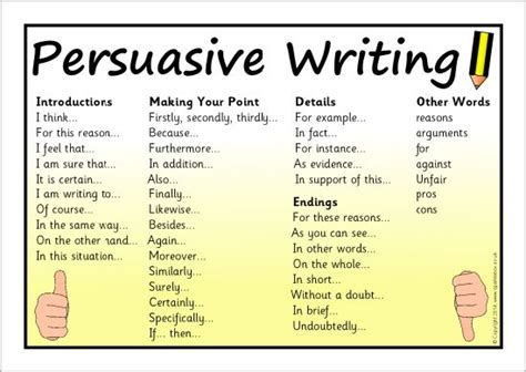 Research Strategies For Writing A Persuasive Essay by Best 25 Sentence Starters Ideas On What Are