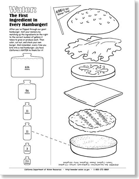 sandwich book report printable free coloring pages of parts of a sandwich