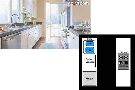 kitchen layout corridor 5 best kitchen layout styles