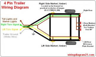 trailer light wiring diagram 4 pin 7 pin plug house