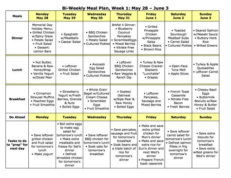 cing menu planner template meal plan monday may 28 june 10 the nourishing home