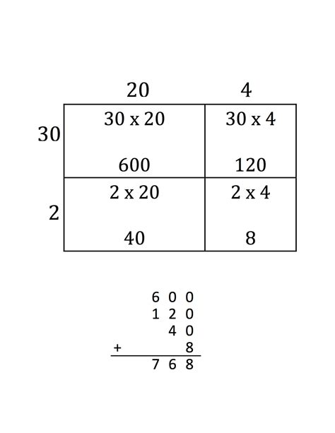 Partial Product Multiplication Worksheets Free by Partial Product Box Multiplication Worksheets