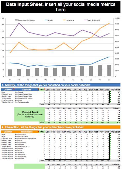 Social Media Metrics Analytics Dashboard Social Media Maven Pinterest Social Media Social Media Report Template