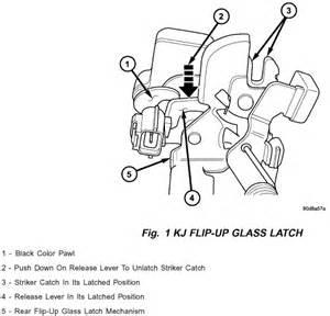 2002 liberty tailgate glass wont latch