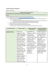 How To Fill Out Ati Basic Concept Template Sharepoint Governance White Paper From Avepoint And How To Fill Out Ati Basic Concept Template