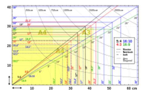 tv größen zoll tabelle 55 zoll tv ma 223 e haus m 246 bel samsung ue55ku6409uxzg 49514