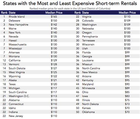 least expensive cities in the us least expensive cities in the us best free home design idea inspiration
