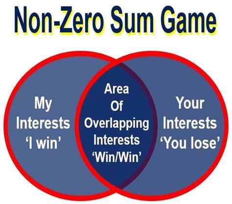 bitcoin zero sum game trade is a zero sum game exchange rate lira