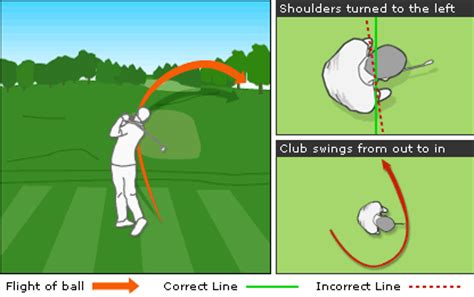 avoid slice golf swing bbc sport golf skills how to avoid slicing the ball