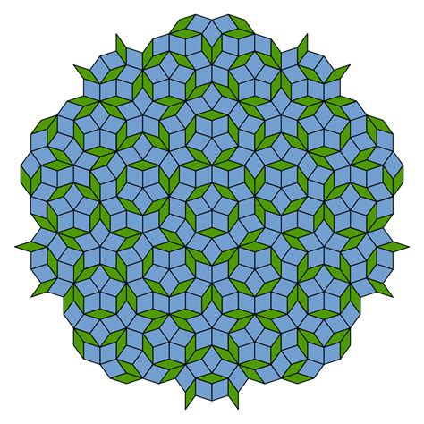svg pattern tessellation file penrose tiling rhombi svg wikipedia