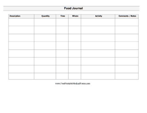 printable diabetes journal printable diabetic food journal new calendar template site
