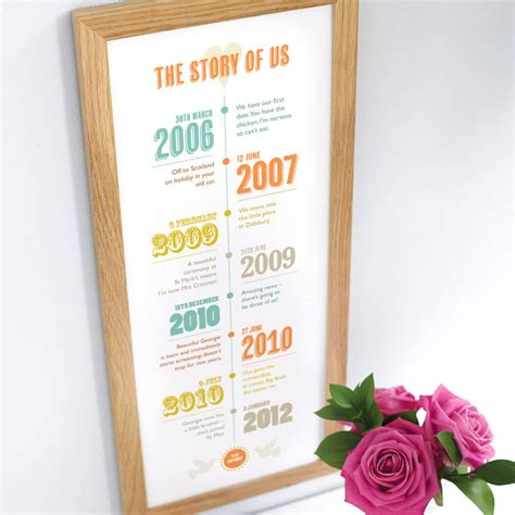 a gift of a story personalised story of us timeline print by the drifting