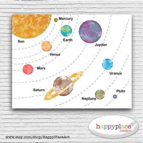 printable poster of solar system page 4 pics about space
