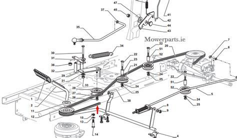 craftsman lawn mower wiring diagram troy bilt lawn mower