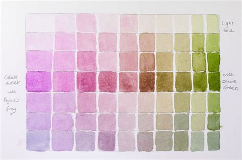 32 best images about watercolour mixing charts on watercolour charts and color wheels