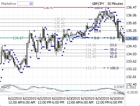 apa itu neutral grounding resistor apa itu support resistance