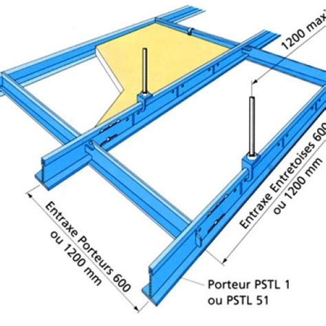 Pose Ossature Placo Plafond by Monter Un Plafond En Plaque De Pl 226 Tre Sur Ossature M 233 Tallique