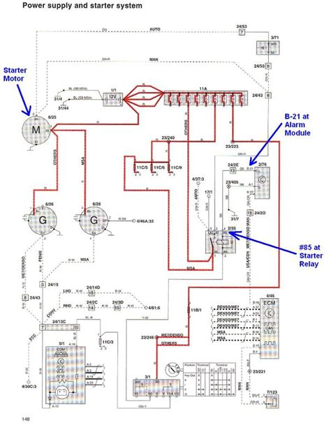 2001 volvo v70 xc wiring diagram electrical schematic