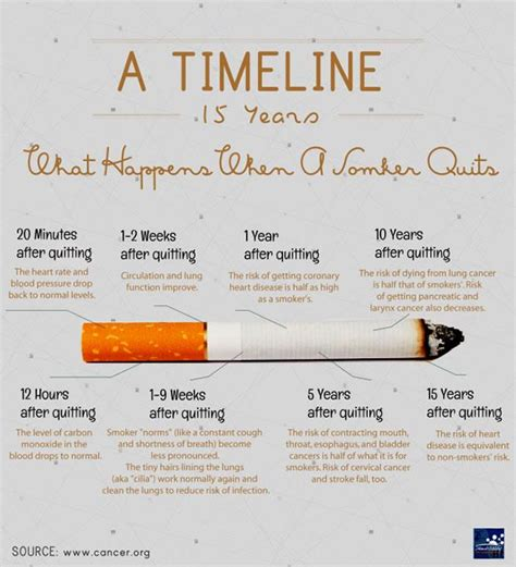 How Do You Detox Your From Nicotine by Quit And Reclaim Your Risks Of Lung Cancer