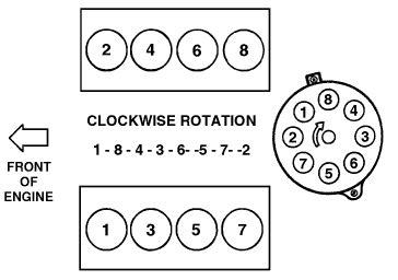 solved diagram   dodge cap firing order fixya