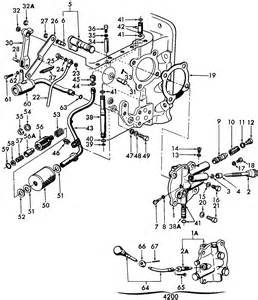 Ford 2000 Tractor Parts Diagram Ford 3000 Hydraulic Lift