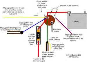 95 f150 ignition switch wiring diagram get free image about wiring diagram