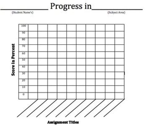 printable graphs for student progress graph student growth and progress