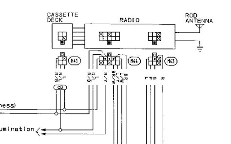 nissan sentra radio wiring diagram i installed a stereo into my 1994 nissan sentra and now