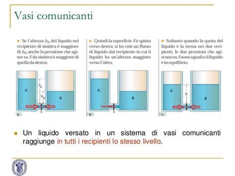 teoria dei vasi comunicanti 1 meccanica fluidi