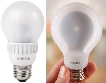 Lu Philips Led 8 Watt renewable kinabalu december 2013