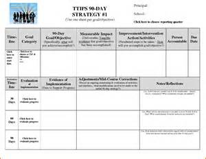 11 90 day action plan template plantemplate info