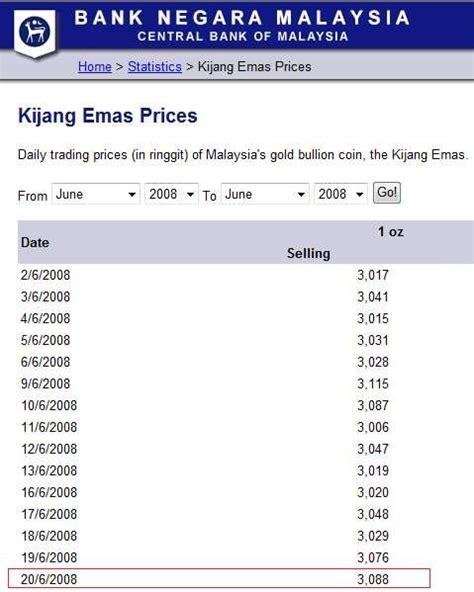 Harga V Live Ch bagaimana mengira harga emas dunia dan malaysia publicgold79
