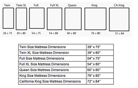 Measurements Of A King Mattress by Mattress Dimensions Luxury Furniture Warehouse 708 655 0925