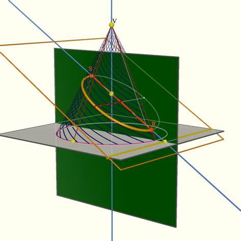 geometry sections geometry of the conic sections 3d www mathedpage org