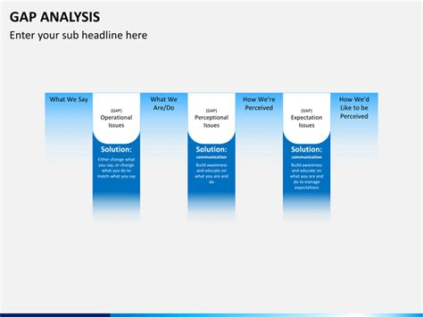 Gap Analysis Powerpoint Template Sketchbubble Gap Analysis Exle Ppt