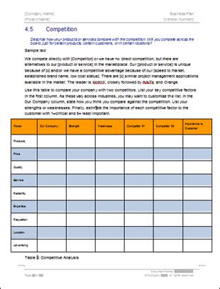 business plan analysis template business plan templates 40 page ms word 10 free excel