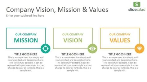 templates for vision and mission statements vision and mission statements google slides presentation