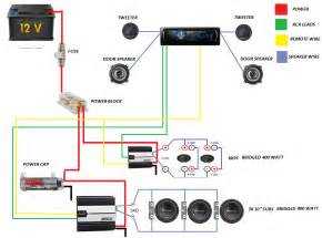 dauphine wiring diagram dauphine uncategorized free