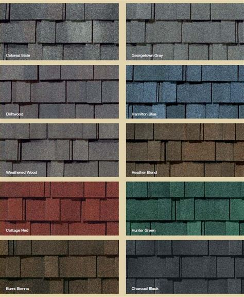 certainteed landmark colors certainteed roofing colors landmark color is black morie