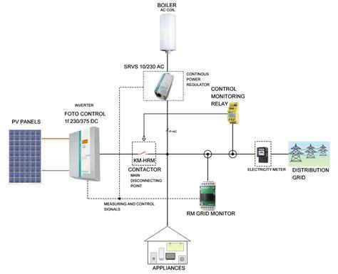ceiling heater wiring diagram ceiling wiring diagram in