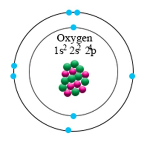 Of Protons In Oxygen by Neutrons Of Oxygen Chemistry Tutorvista
