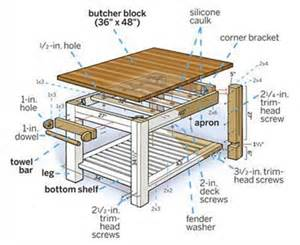 how to build a butcher block counter apps directories how to make a butcher block