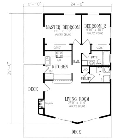 ranch style house plan 2 beds 1 00 baths 900 sq ft plan