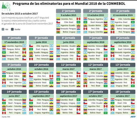 Calendario De Las Eliminatorias Sudamericanas Fixture De Las Eliminatorias Para Rusia 2018 La Argentina