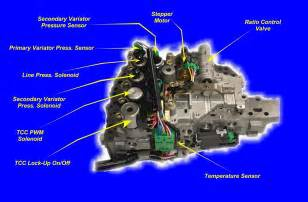 P1778 Nissan Sentra Cvt Transmission Valve