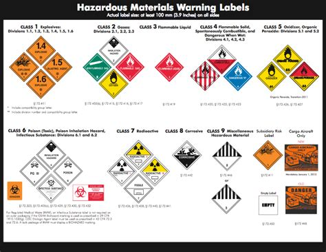 printable hazardous material label hazardous material labels pictures to pin on pinterest