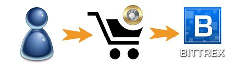 bitconnect minimum withdrawal bitconnect coin announcements decentralizing coin