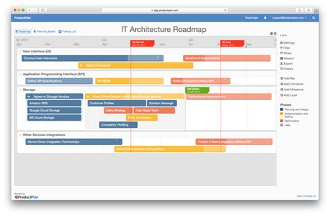 4 exle business roadmaps
